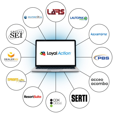 Integration with many systems: LARS, Lautopak, Acomba, Serti, CDK, DealerVu, Groupe SEI, Solutions CA