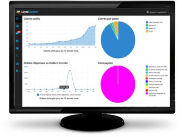 LoyalAction Software Interface